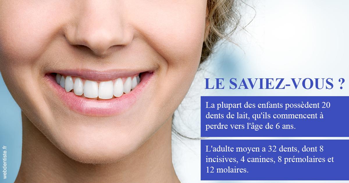 https://dr-philippe-nozais.chirurgiens-dentistes.fr/Dents de lait 1